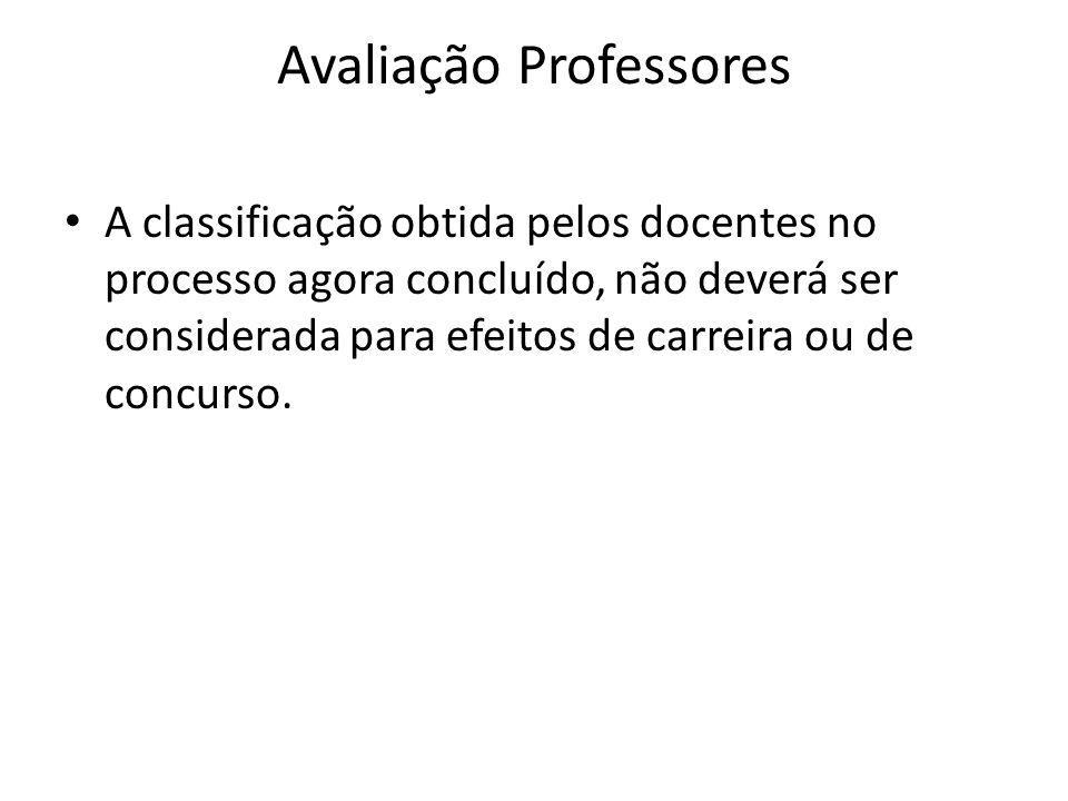 Avaliação Professores