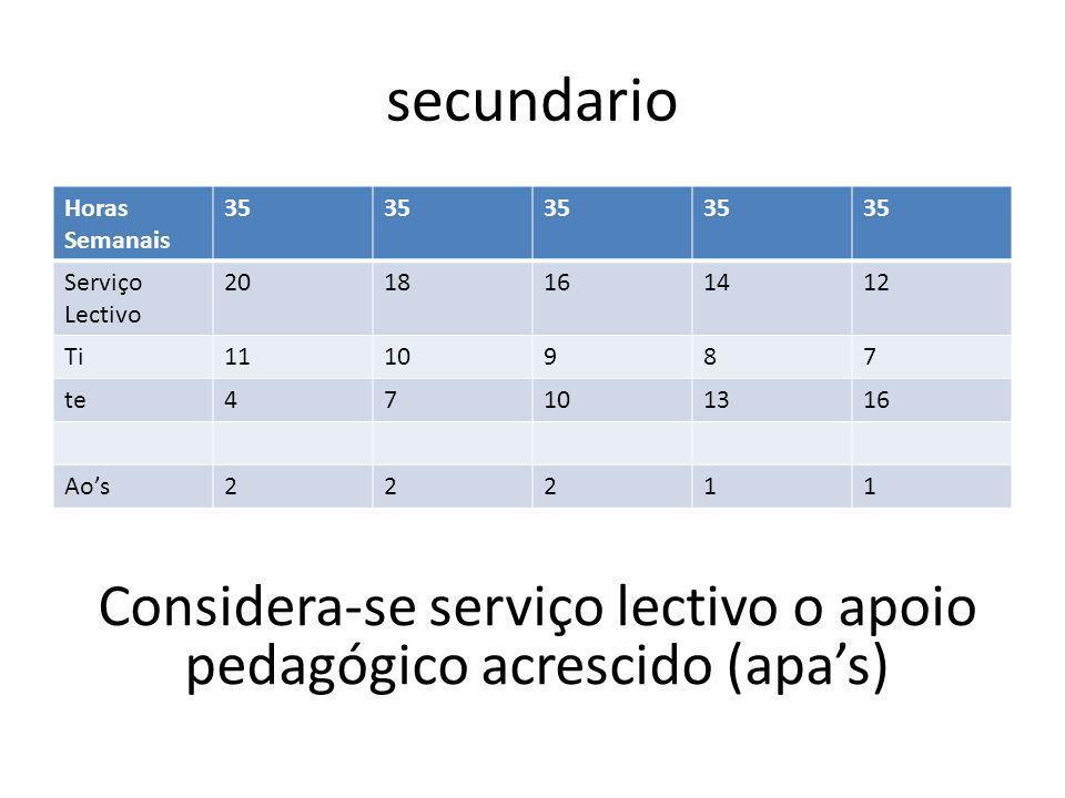Considera-se serviço lectivo o apoio pedagógico acrescido (apa's)