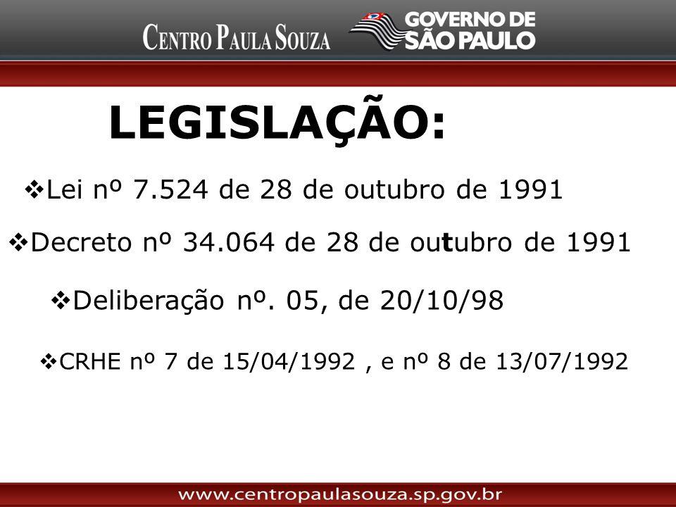 LEGISLAÇÃO: Lei nº 7.524 de 28 de outubro de 1991