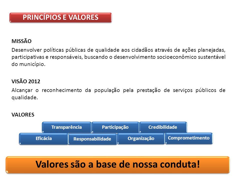 Valores são a base de nossa conduta!