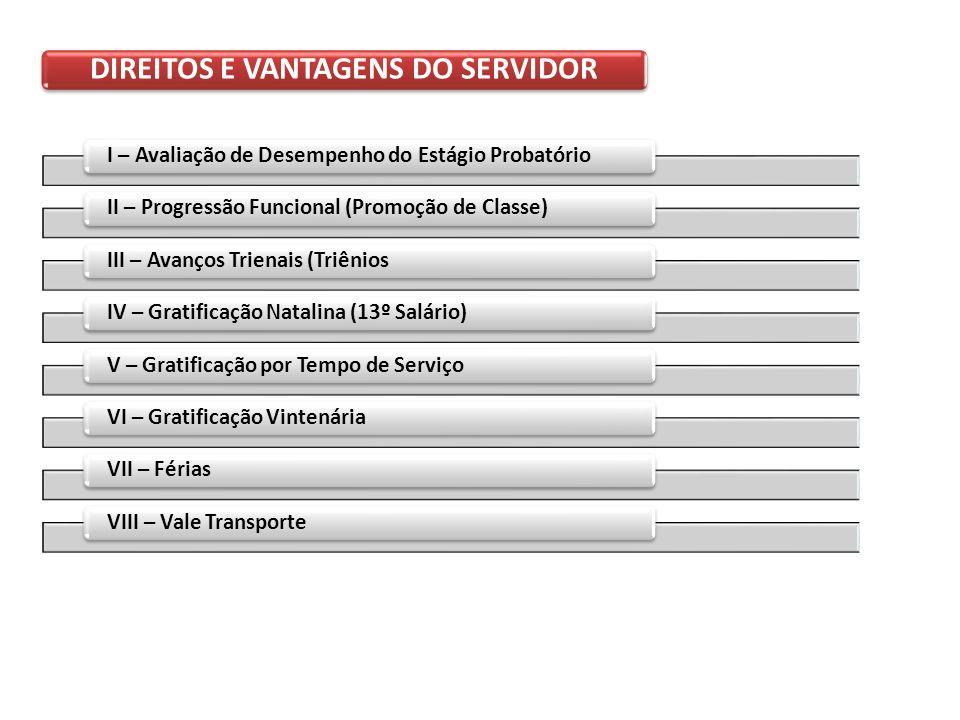 DIREITOS E VANTAGENS DO SERVIDOR
