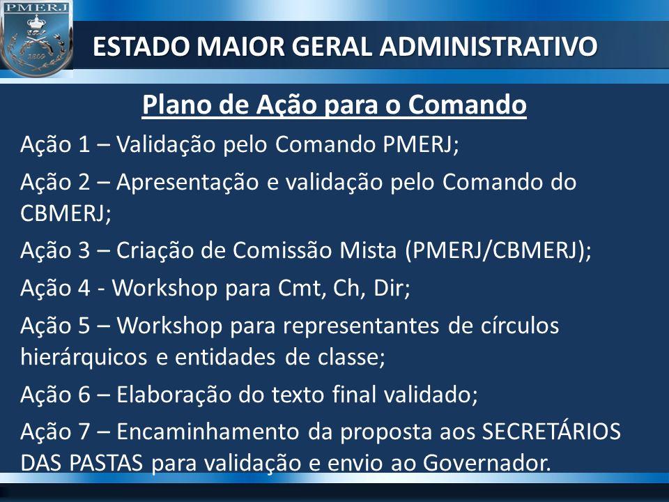 ESTADO MAIOR GERAL ADMINISTRATIVO Plano de Ação para o Comando