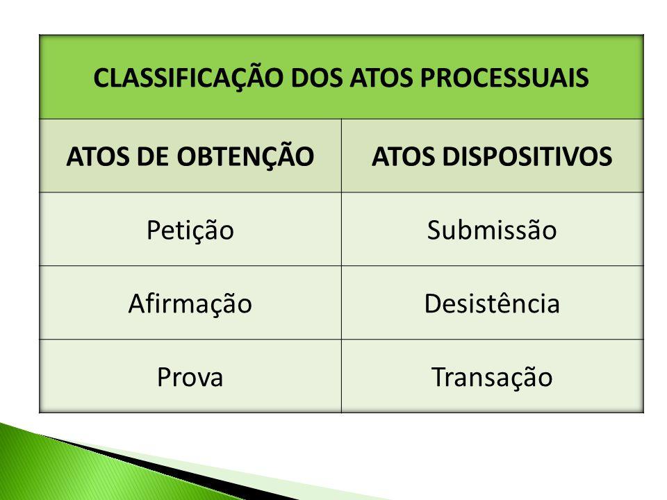 CLASSIFICAÇÃO DOS ATOS PROCESSUAIS