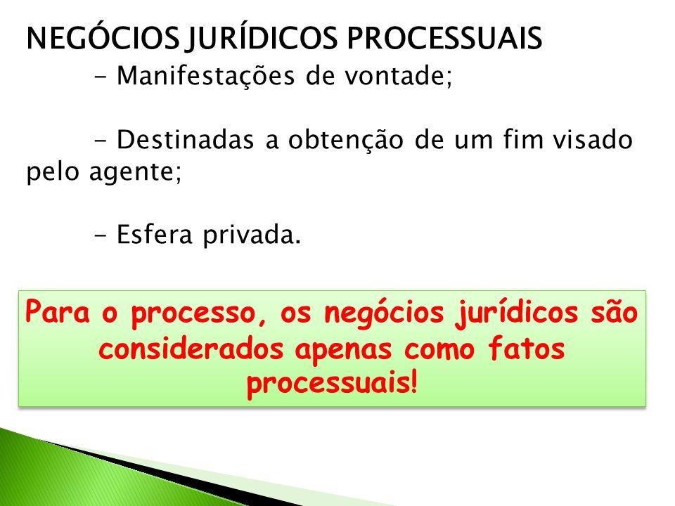 NEGÓCIOS JURÍDICOS PROCESSUAIS - Manifestações de vontade;