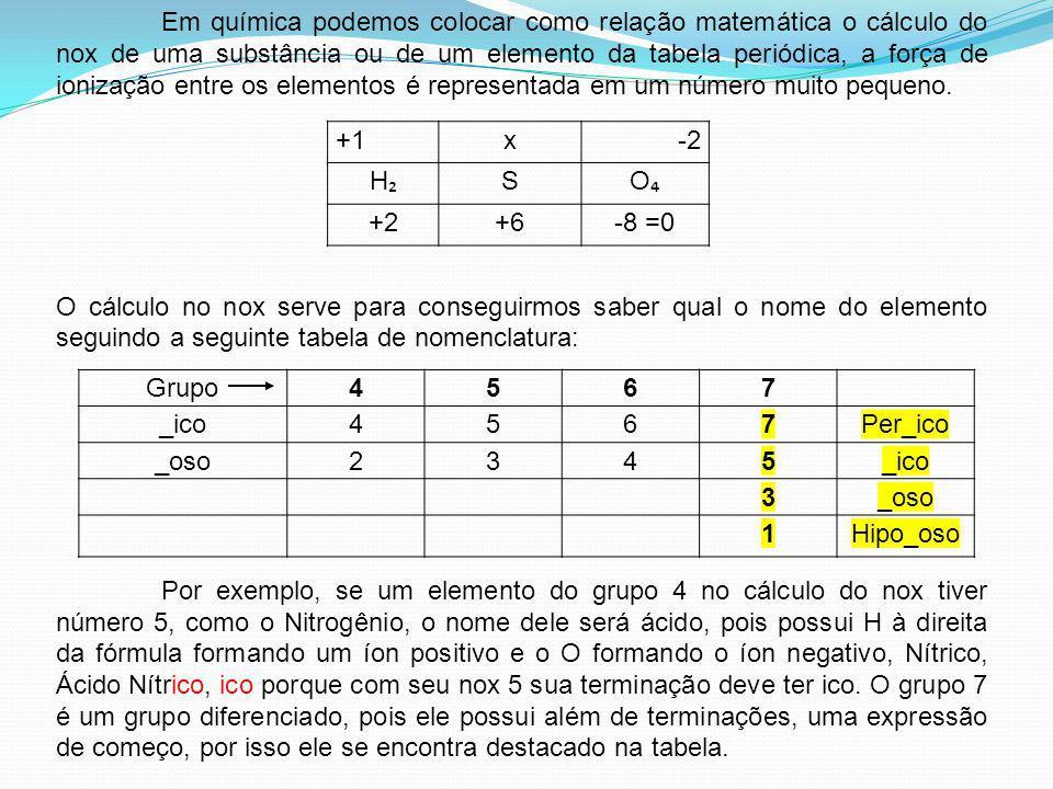 Em química podemos colocar como relação matemática o cálculo do nox de uma substância ou de um elemento da tabela periódica, a força de ionização entre os elementos é representada em um número muito pequeno.