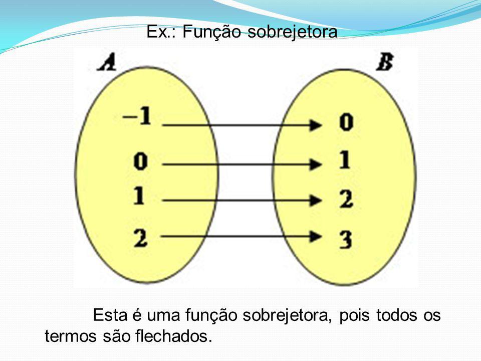 Ex.: Função sobrejetora