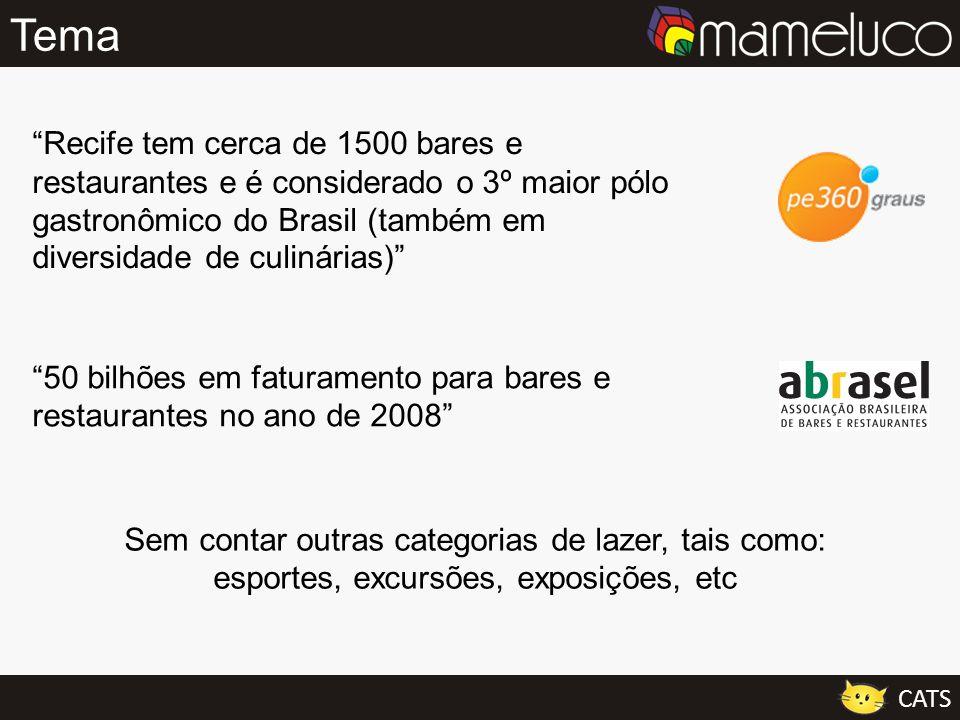 Tema Recife tem cerca de 1500 bares e restaurantes e é considerado o 3º maior pólo gastronômico do Brasil (também em diversidade de culinárias)