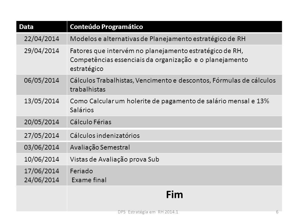 Fim Data Conteúdo Programático 22/04/2014