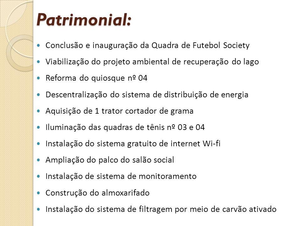 Patrimonial: Conclusão e inauguração da Quadra de Futebol Society
