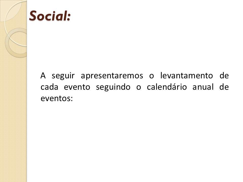 Social: A seguir apresentaremos o levantamento de cada evento seguindo o calendário anual de eventos: