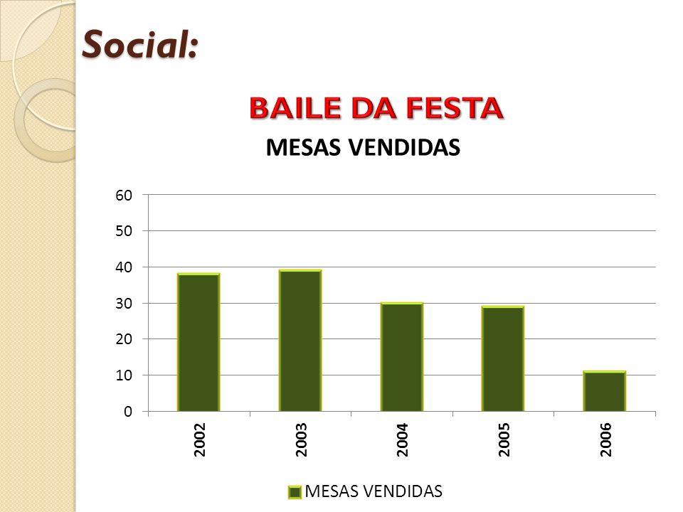 Social: BAILE DA FESTA