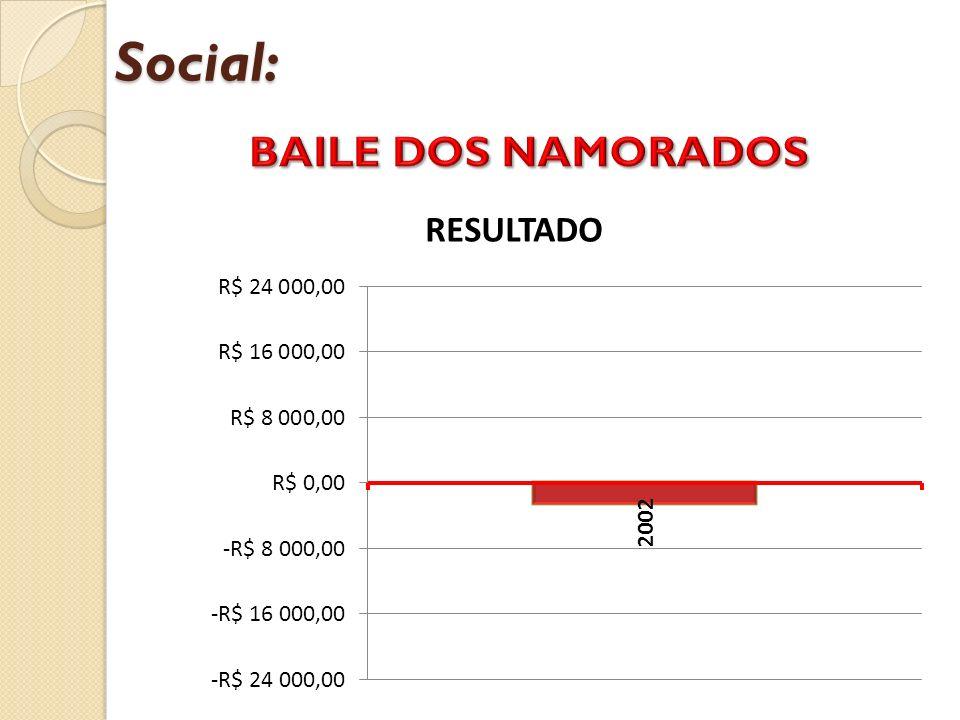 Social: BAILE DOS NAMORADOS