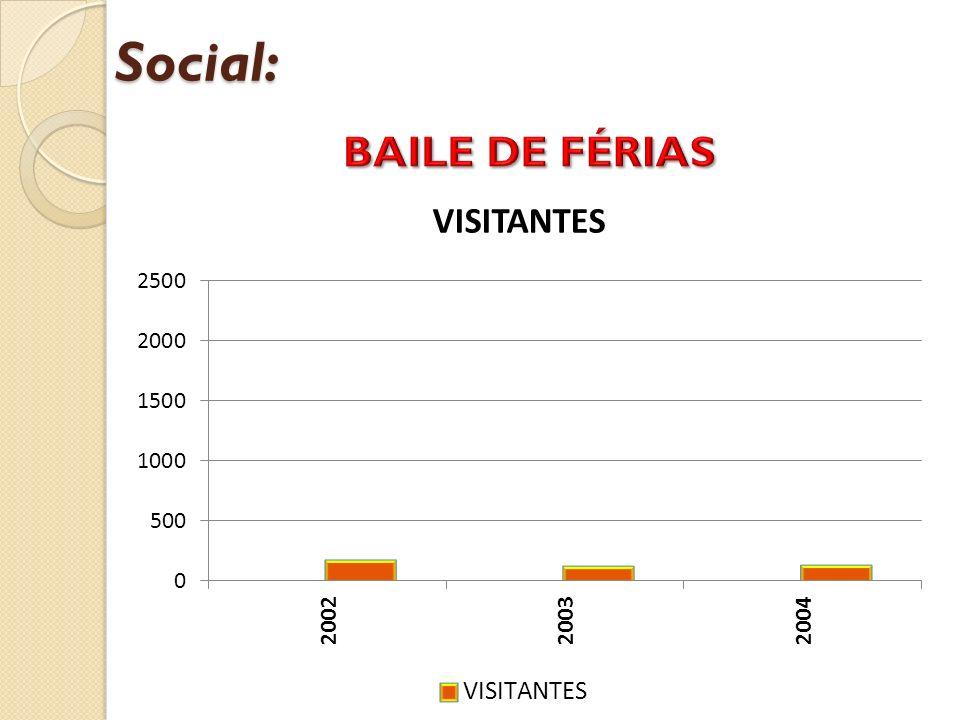Social: BAILE DE FÉRIAS