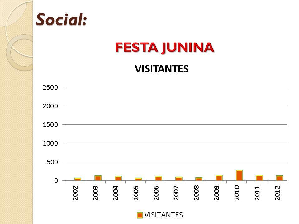 Social: FESTA JUNINA