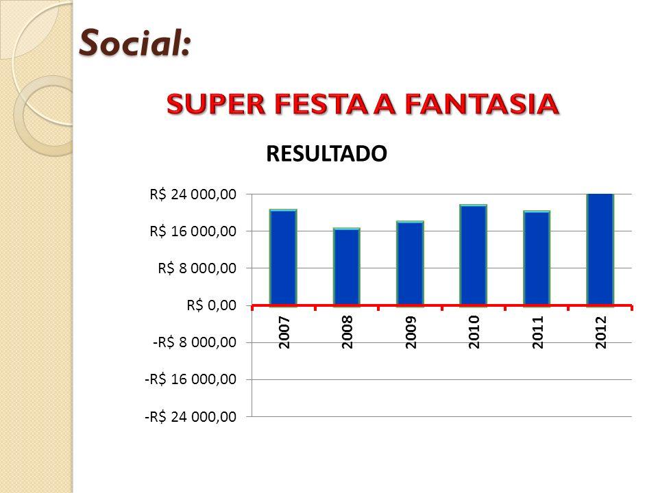 Social: SUPER FESTA A FANTASIA