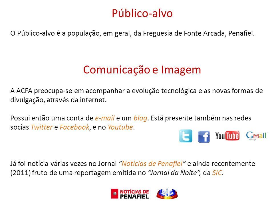 Público-alvo Comunicação e Imagem