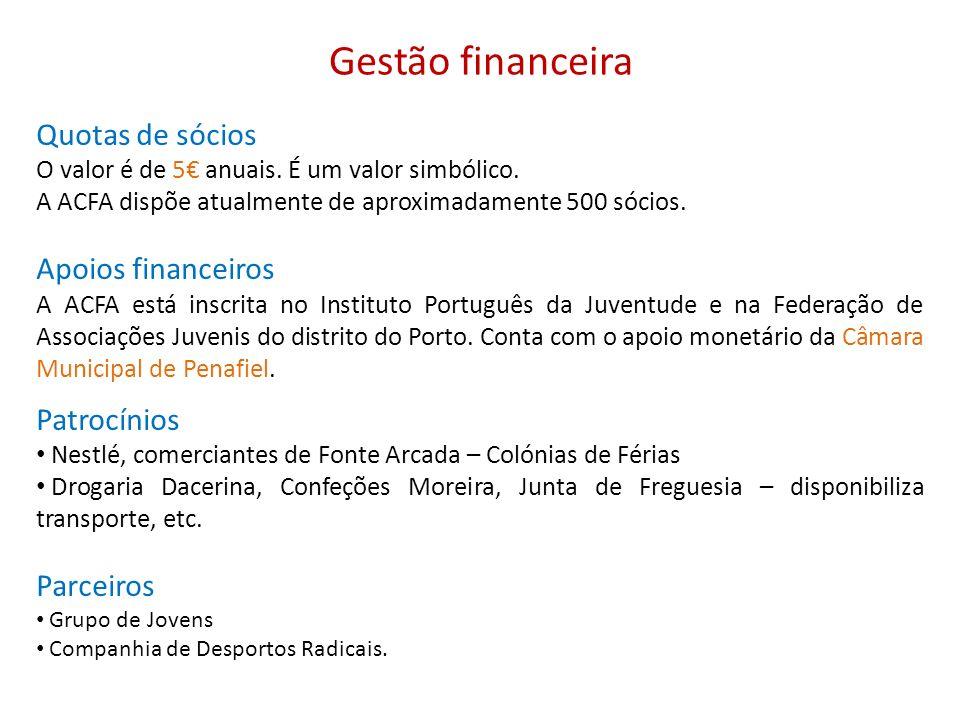 Gestão financeira Quotas de sócios Apoios financeiros Patrocínios