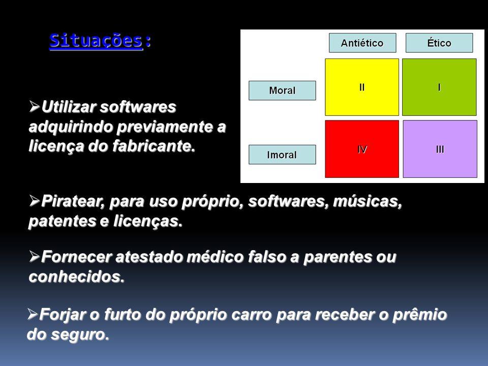 Situações: Utilizar softwares adquirindo previamente a licença do fabricante. Piratear, para uso próprio, softwares, músicas, patentes e licenças.