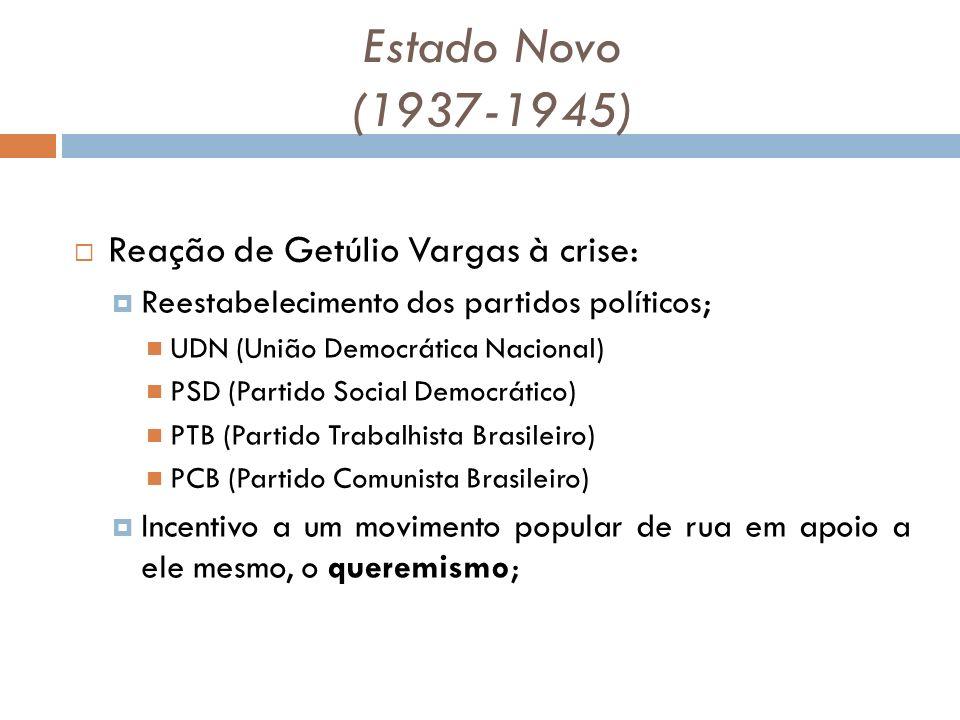 Estado Novo (1937-1945) Reação de Getúlio Vargas à crise: