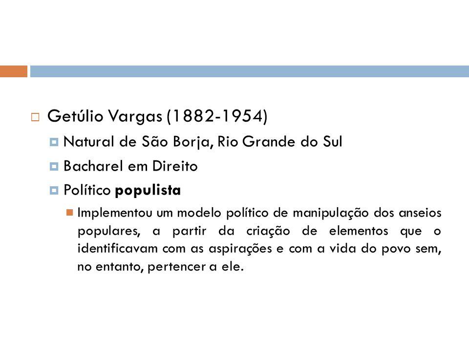 Getúlio Vargas (1882-1954) Natural de São Borja, Rio Grande do Sul