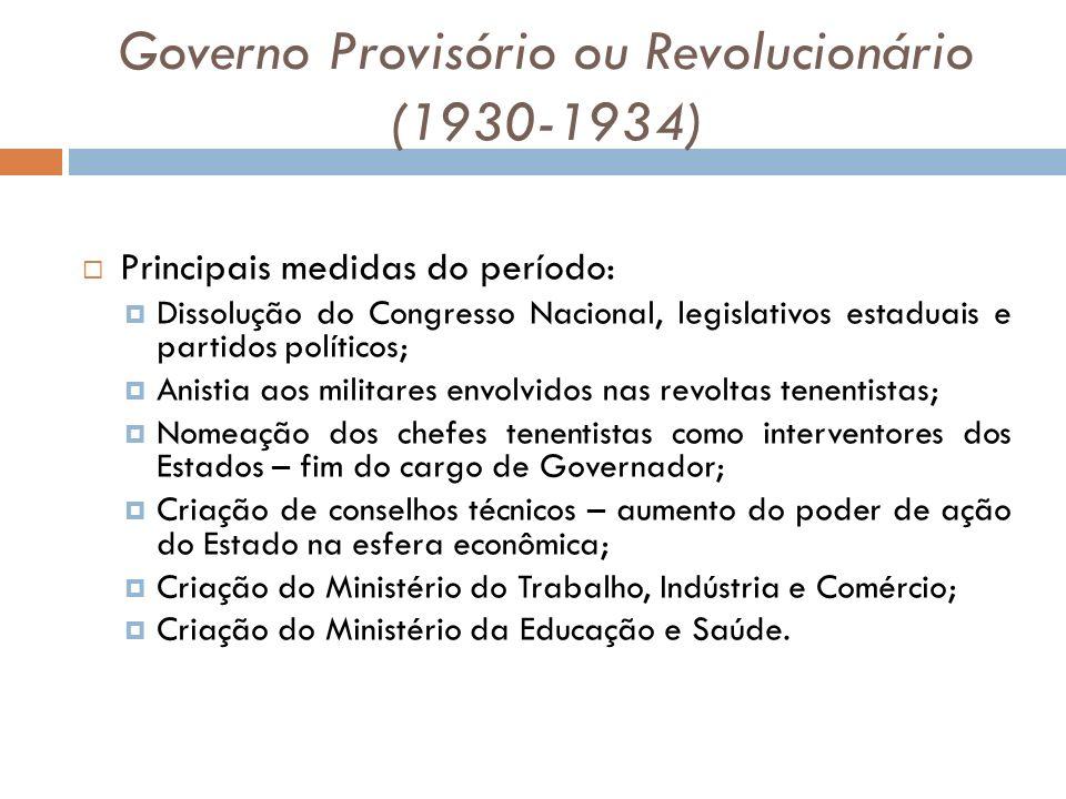 Governo Provisório ou Revolucionário (1930-1934)