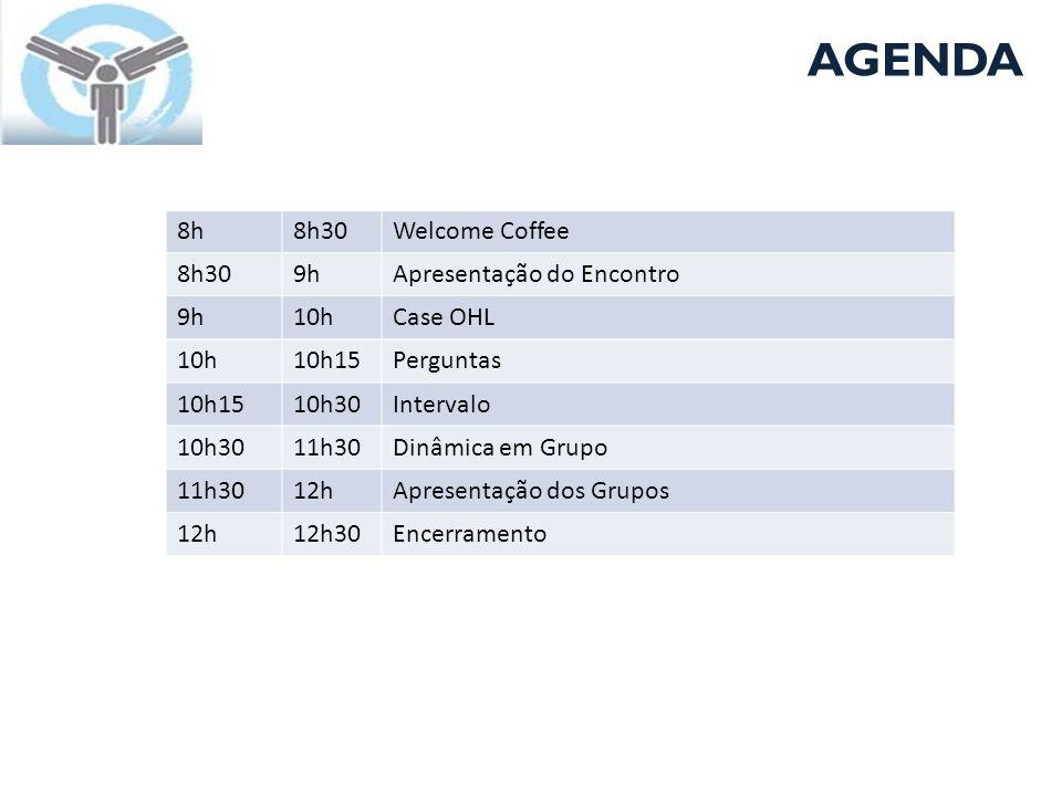 AGENDA 8h 8h30 Welcome Coffee 9h Apresentação do Encontro 10h Case OHL