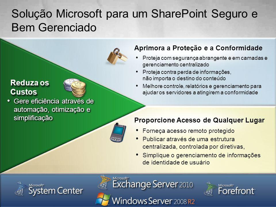 Solução Microsoft para um SharePoint Seguro e Bem Gerenciado