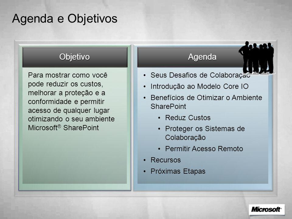 Agenda e Objetivos Objetivo Agenda Seus Desafios de Colaboração