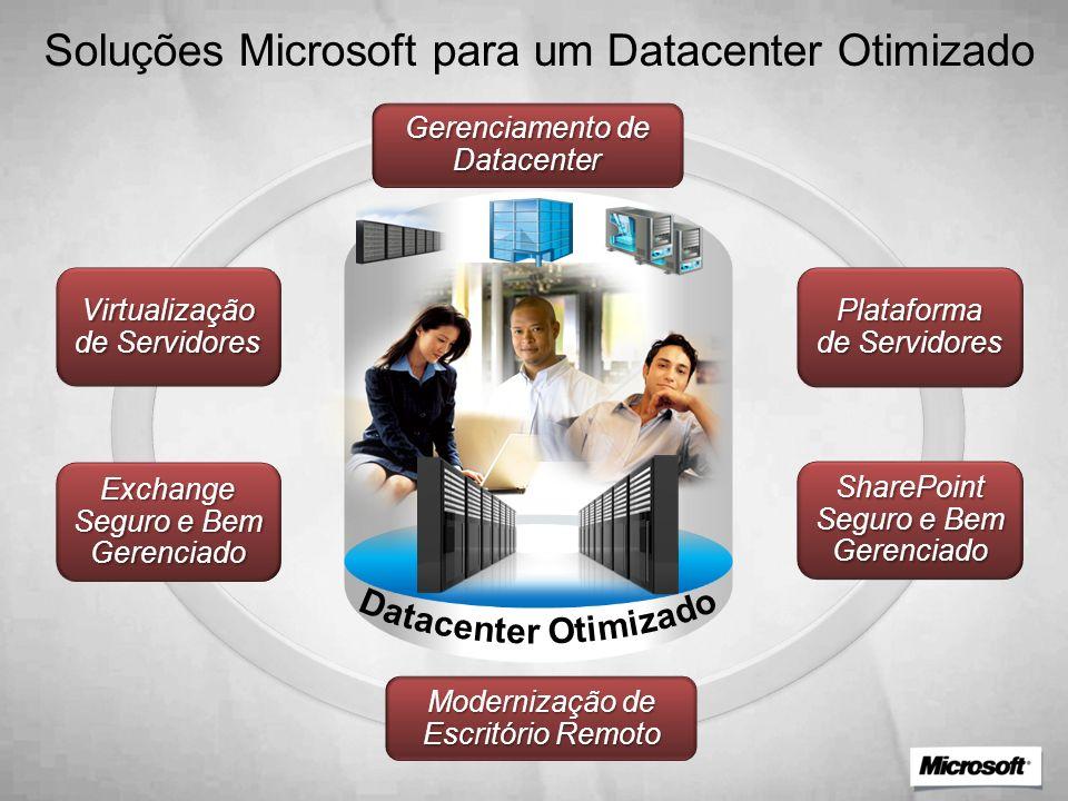 Soluções Microsoft para um Datacenter Otimizado