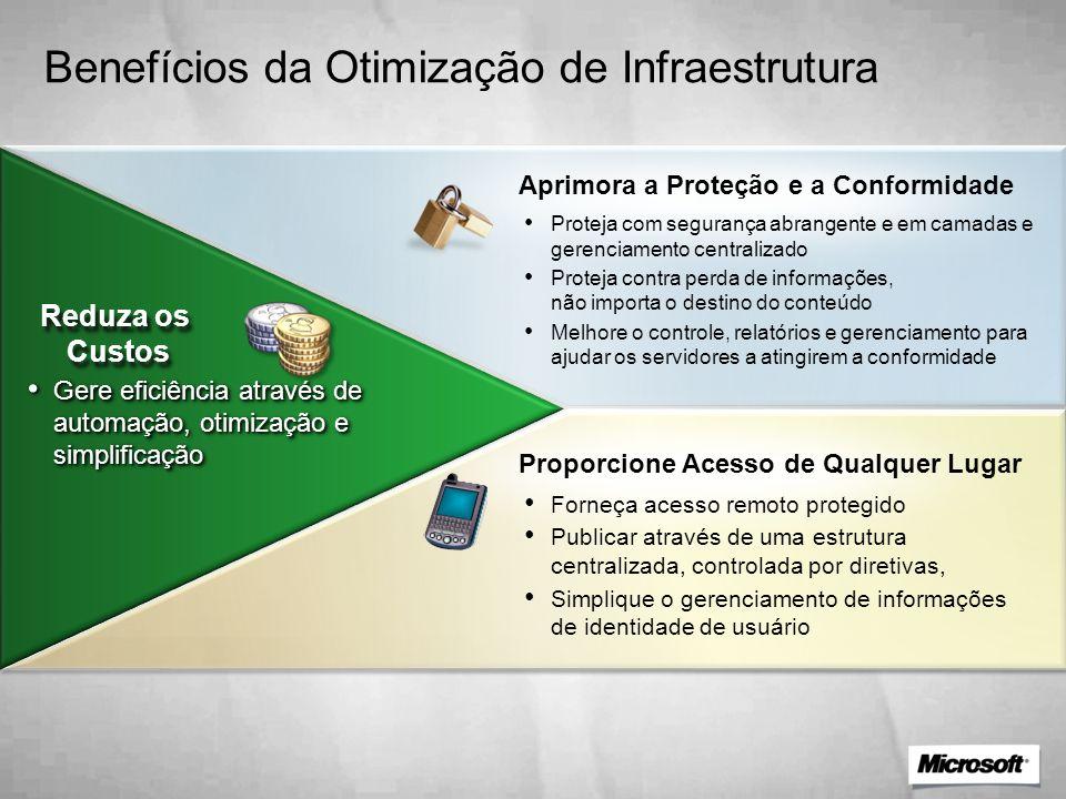 Benefícios da Otimização de Infraestrutura