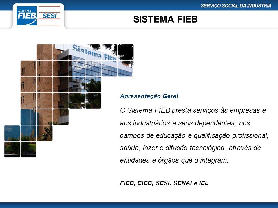 SISTEMA FIEB Apresentação Geral.