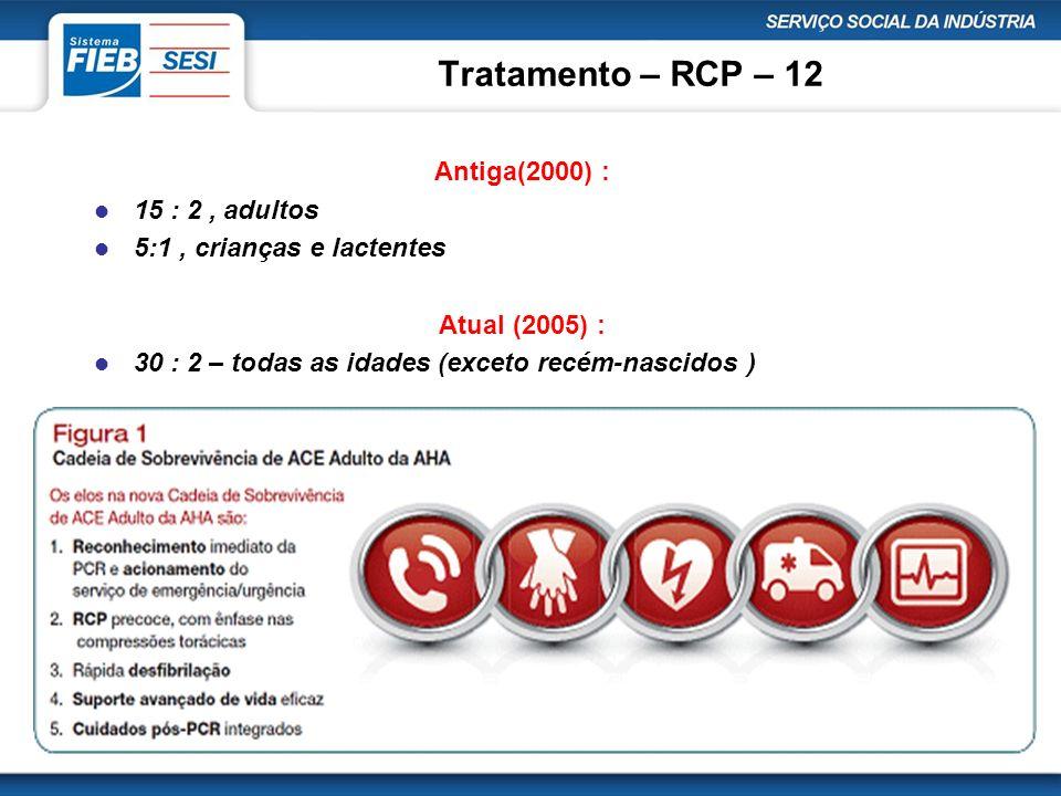 Tratamento – RCP – 12 Antiga(2000) : 15 : 2 , adultos