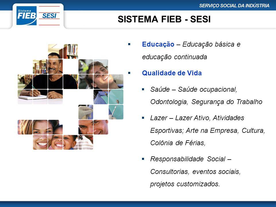SISTEMA FIEB - SESI Educação – Educação básica e educação continuada
