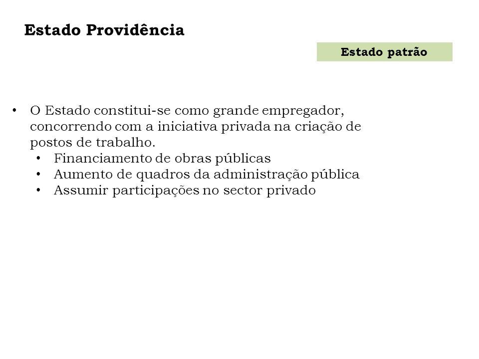 Estado Providência Estado patrão.
