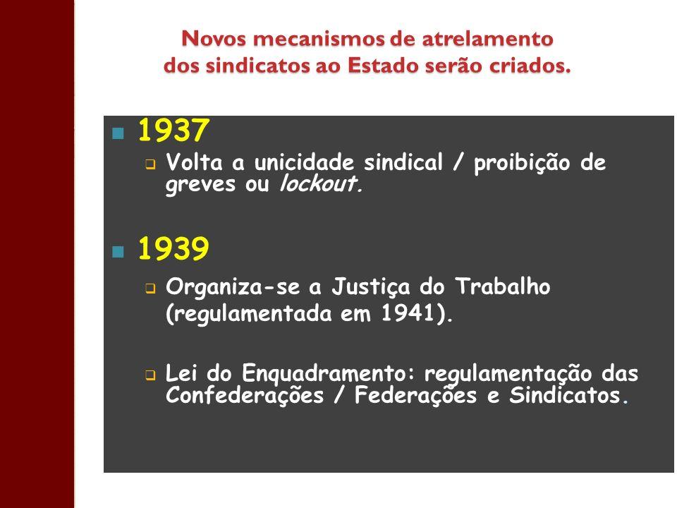 Novos mecanismos de atrelamento dos sindicatos ao Estado serão criados.