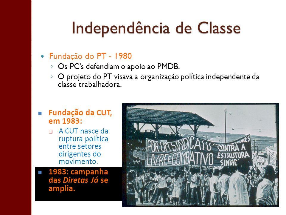 Independência de Classe