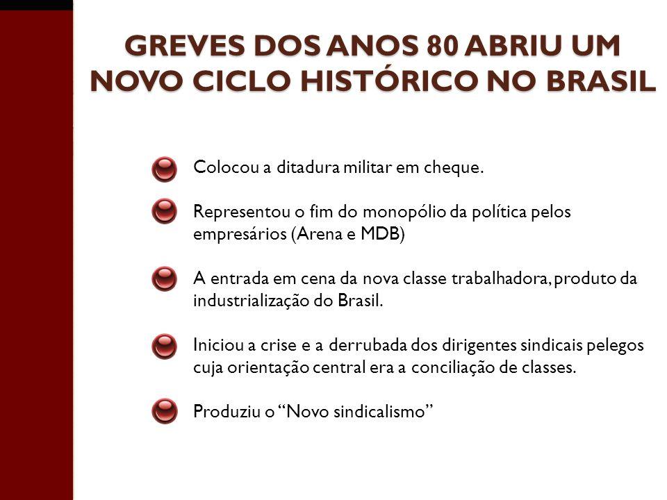 GREVES DOS ANOS 80 ABRIU UM NOVO CICLO HISTÓRICO NO BRASIL
