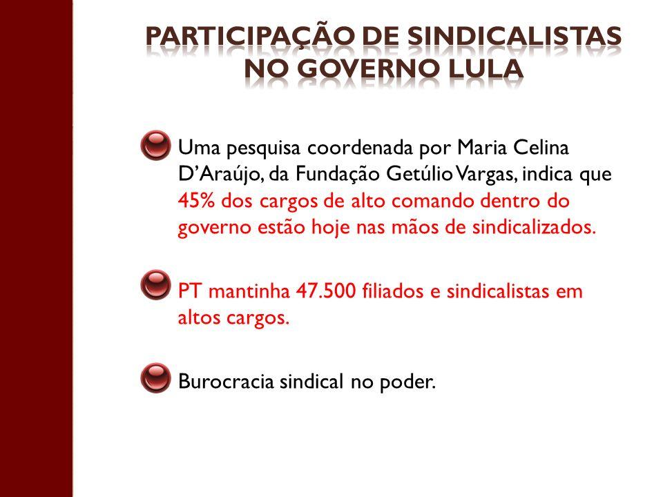 Participação de sindicalistas no governo lula
