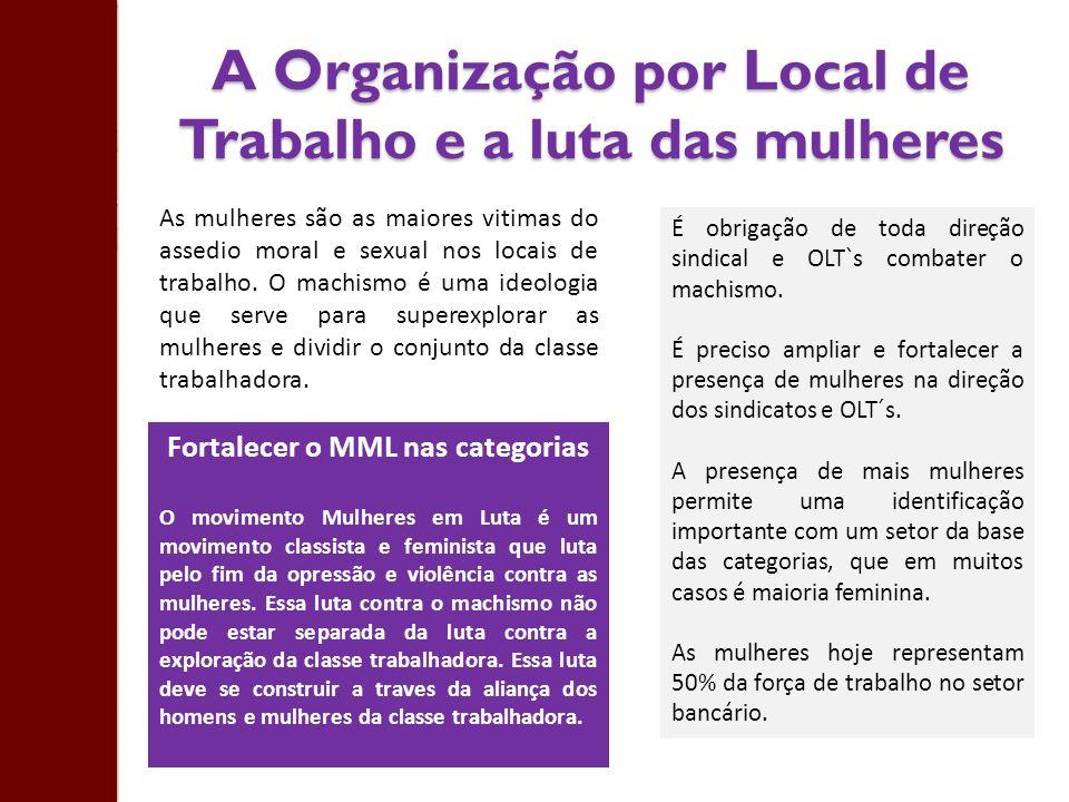 A Organização por Local de Trabalho e a luta das mulheres