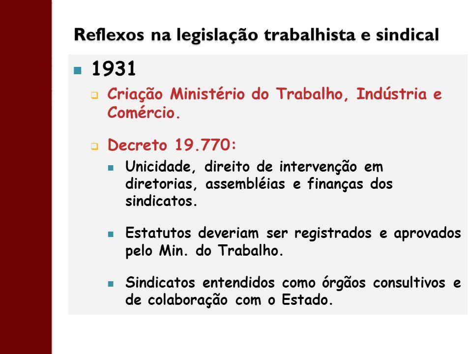 Reflexos na legislação trabalhista e sindical