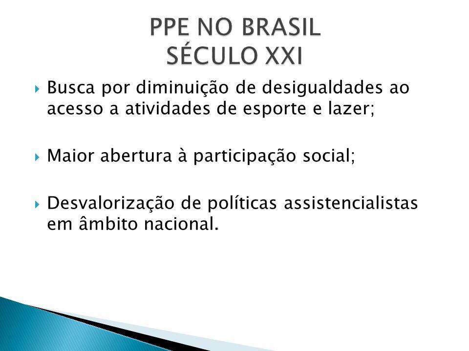 PPE NO BRASIL SÉCULO XXI