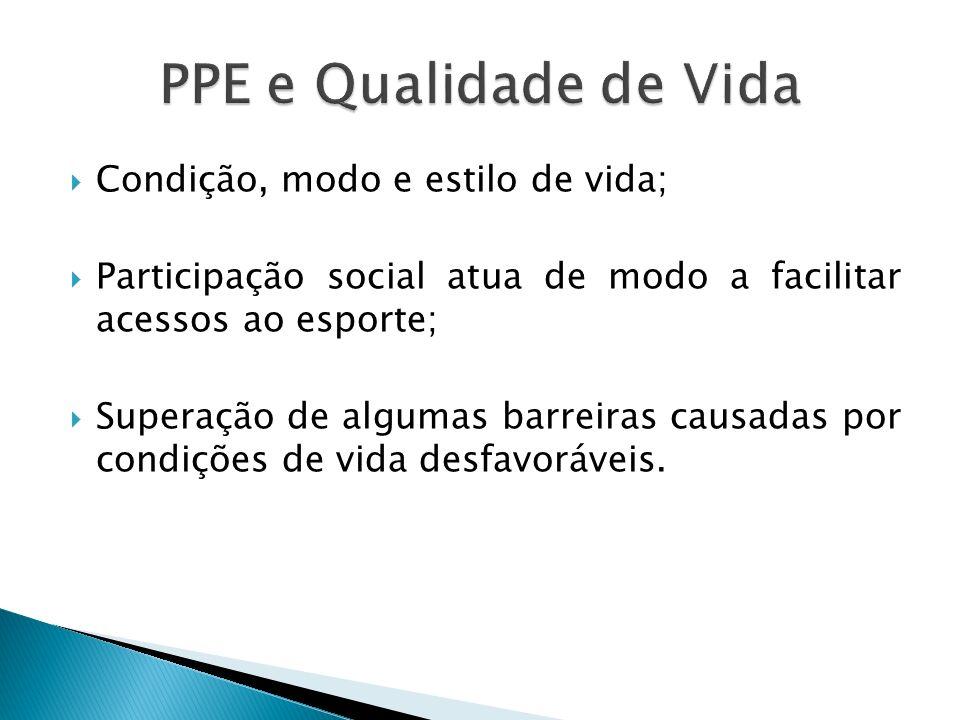 PPE e Qualidade de Vida Condição, modo e estilo de vida;