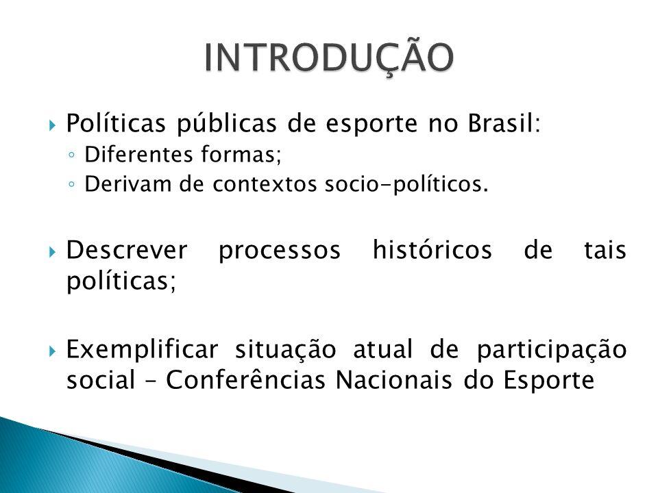 INTRODUÇÃO Políticas públicas de esporte no Brasil: