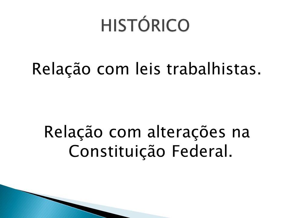 HISTÓRICO Relação com leis trabalhistas.