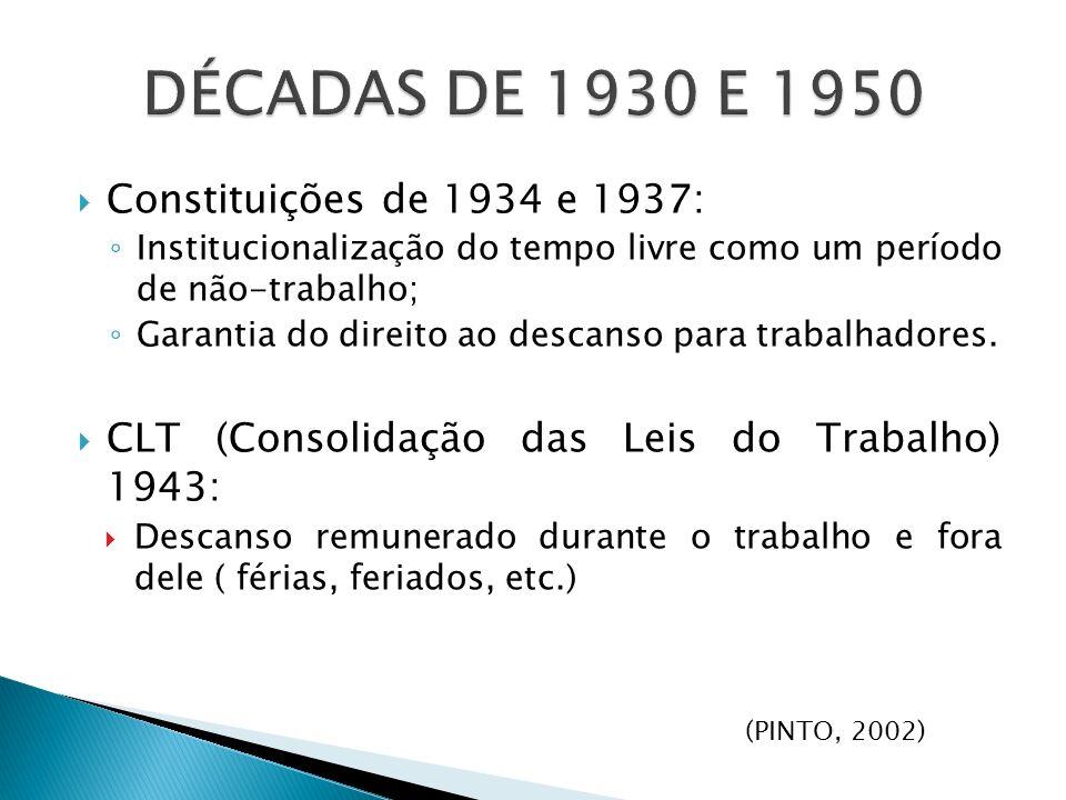 DÉCADAS DE 1930 E 1950 Constituições de 1934 e 1937: