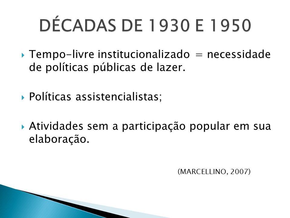 DÉCADAS DE 1930 E 1950 Tempo-livre institucionalizado = necessidade de políticas públicas de lazer.