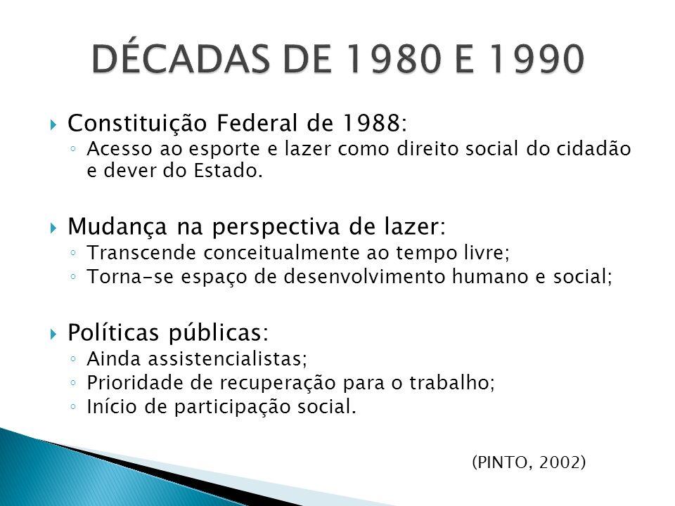 DÉCADAS DE 1980 E 1990 Constituição Federal de 1988: