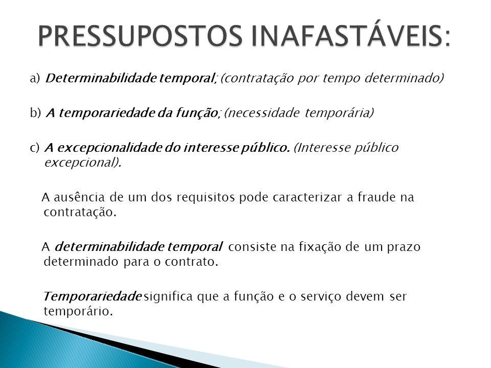 PRESSUPOSTOS INAFASTÁVEIS: