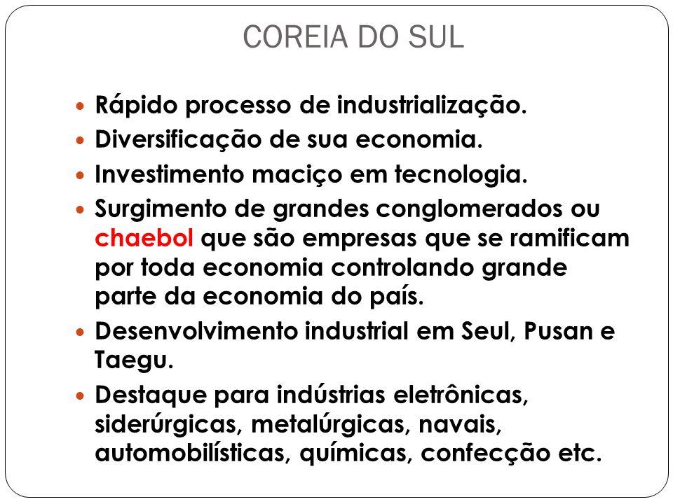 COREIA DO SUL Rápido processo de industrialização.