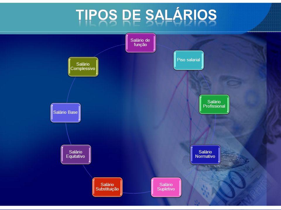 Tipos de Salários Salário de função Piso salarial Salário Profissional